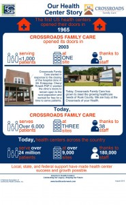 NHCW infograph
